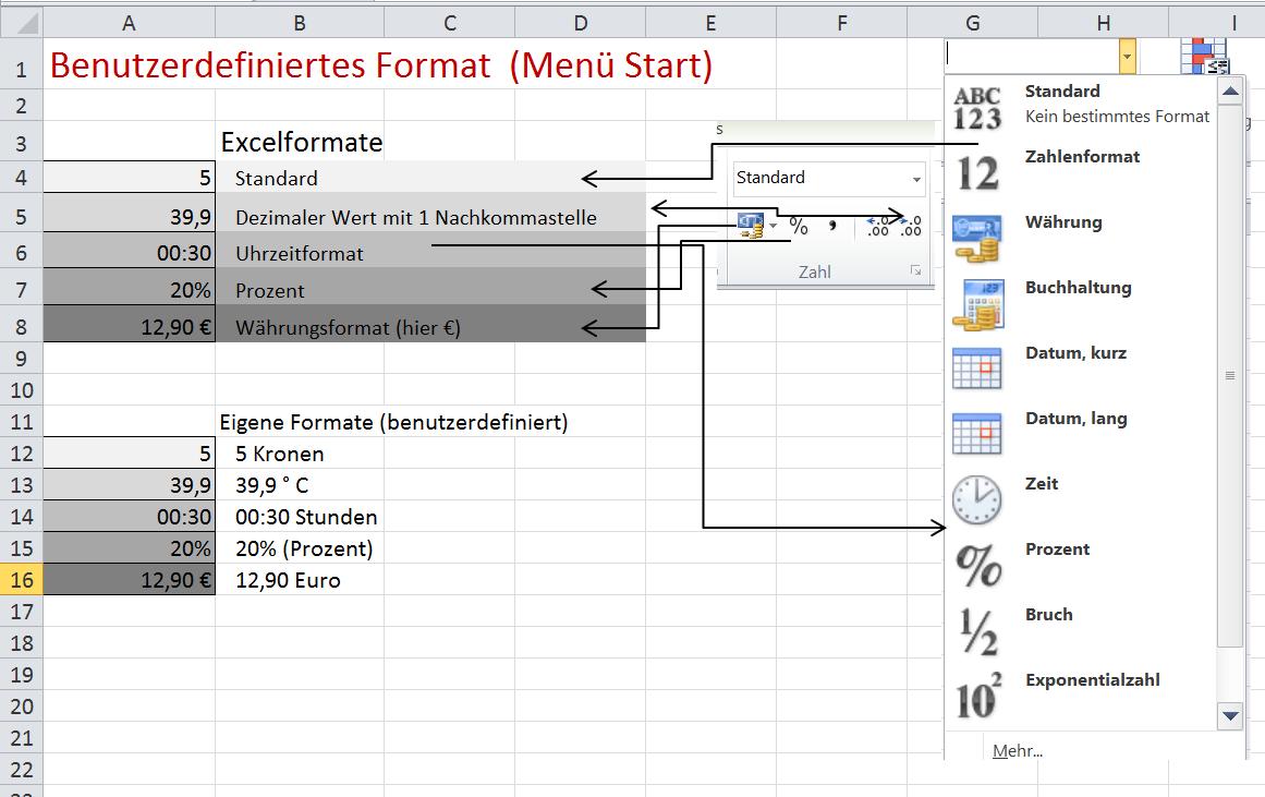 zahlenformate und benutzerdefinierte formate in excel